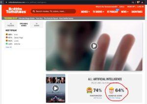 AI Rotten Tomatoes